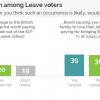 Brexit razboiul sfant al nationalistilor britanici