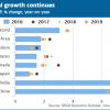 OECD reduce prognoza de crestere economica