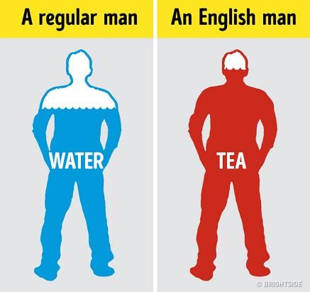 englezi-ceai