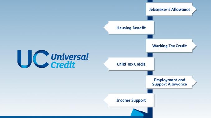 Sistemul universal credit din UK